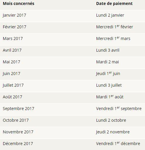 Agirc Arrco: calendrier des versements des retraites