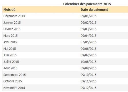 Calendrier Paiement Carsat 2021 Le calendrier des paiements des pensions de retraite en 2015