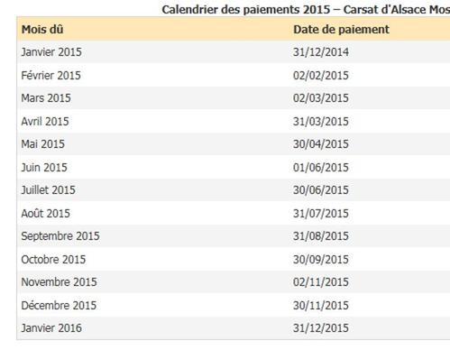 Calendrier Paiement Retraite Complémentaire 2021 Le calendrier des paiements des pensions de retraite en 2015