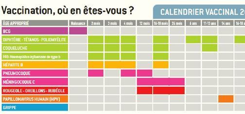 Nouveau Calendrier Vaccinal 2019.La Semaine De La Vaccination De 2012 Est Lancee