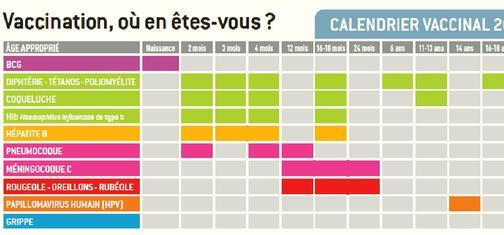 Vaccination Calendrier 2019.La Semaine De La Vaccination De 2012 Est Lancee