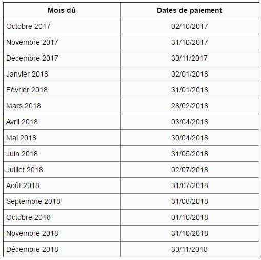 Calendrier Pension.Le Calendrier Du Paiement De Retraites De La Cnav En 2018