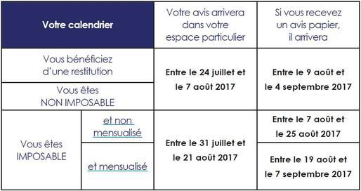 Les Avis D Impot Sur Le Revenu 2017 Seront Disponibles Des Juillet 2017