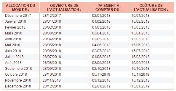 Calendrier Actu Pole Emploi.Le Calendrier Du Demandeur D Emploi Pour 2018