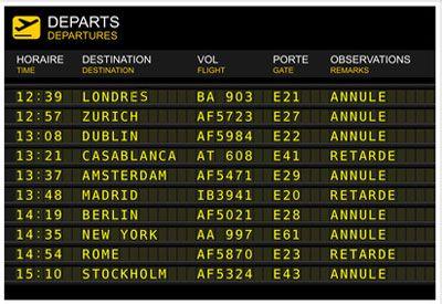 Avion Vos Droits En Cas De Litige Avec Votre Compagnie Aerienne