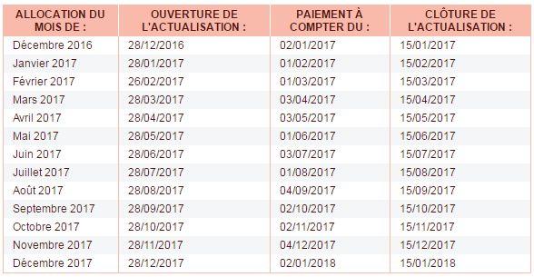 Le Calendrier Du Demandeur D Emploi Pour 2017