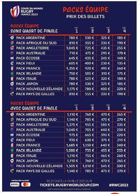 Calendrier Coupe Deurope Rugby 2022 2023 Coupe du monde 2023 : tous les tarifs de la billetterie qui ouvre