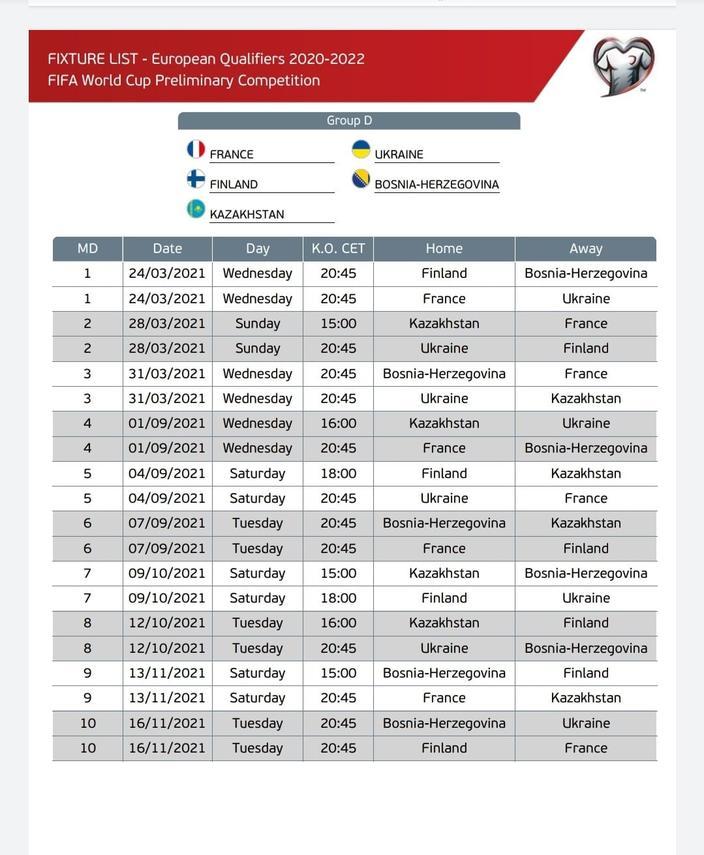 Calendrier Coupe Du Monde Handball 2022 Eliminatoires Coupe du monde 2022 : le calendrier complet des Bleus