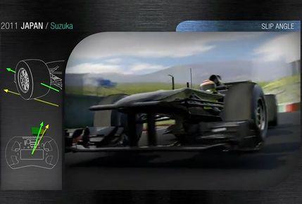 un tour du circuit de suzuka formule 1 auto moto. Black Bedroom Furniture Sets. Home Design Ideas
