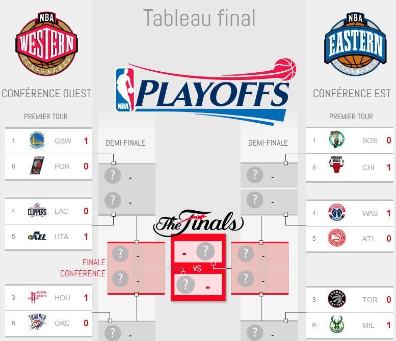 Le Tableau Des Play Offs Nba Nba Basket