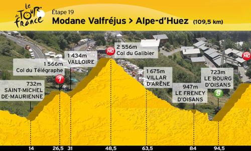 Etape du tour 2011 alpe dhuez webcam