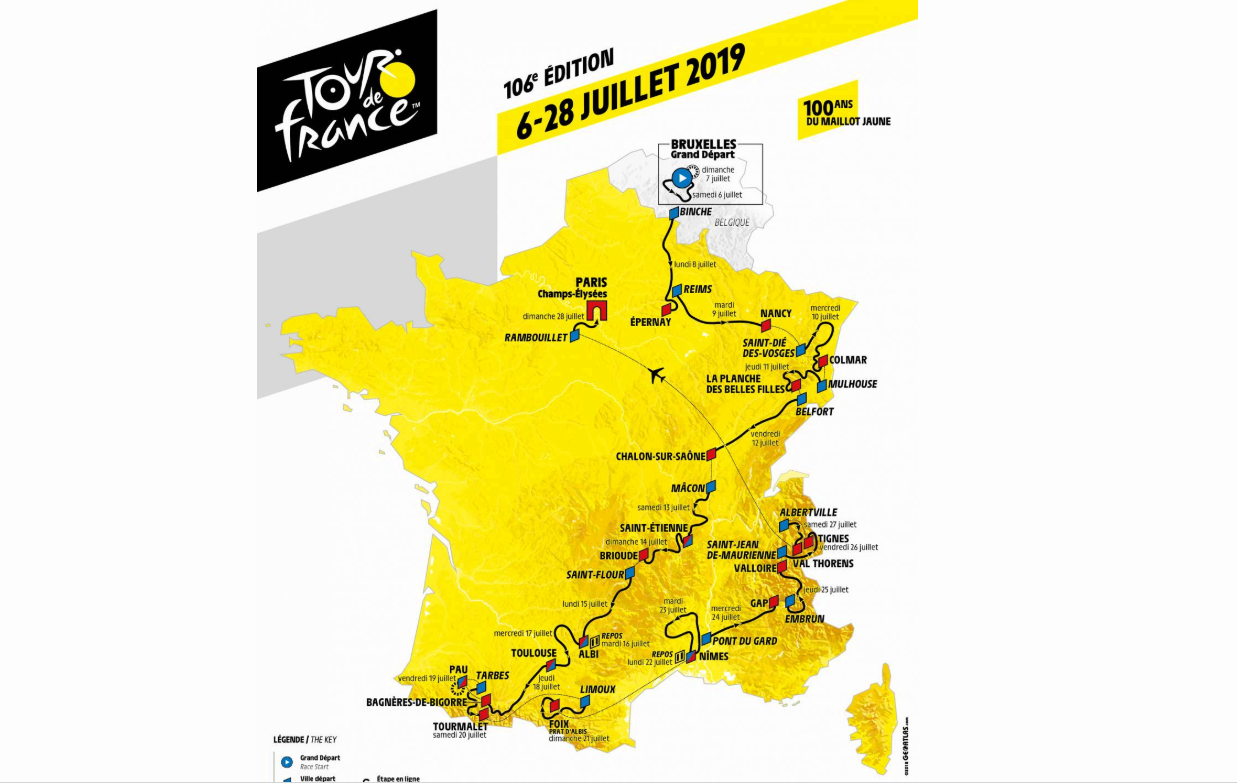 tour de france favoriten 2019