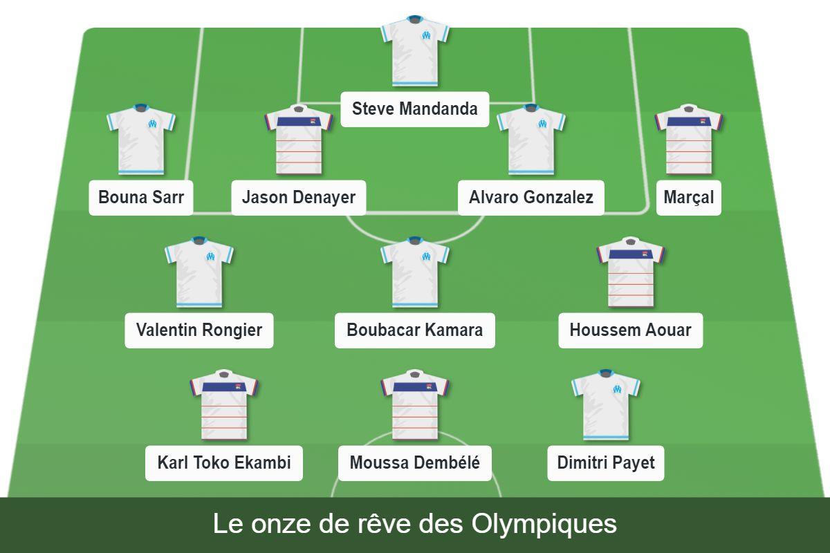 Football - Coupe de France - Lyon-Marseille : Payet, Dembélé, Mandanda... Le onze de rêve des Olympiques