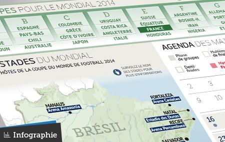 Le calendrier de la coupe du monde 2014 2014 br sil - La mascotte de la coupe du monde 2014 ...