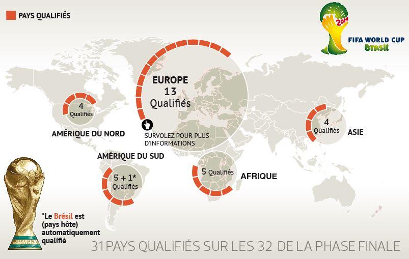 Les pays qualifi s pour le br sil coupe du monde football - Pays qualifies pour la coupe du monde ...