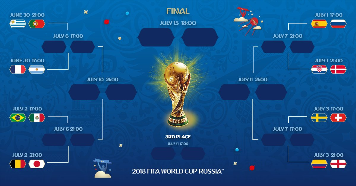 Tableau des 8es de la coupe du monde 2018 parcours du - Resultat de la coupe de france de foot ...