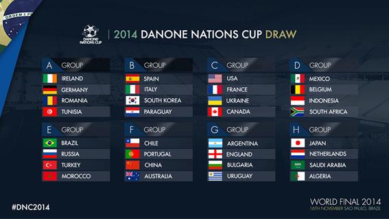 Infos Sports : Football - </b>Danone Nations Cup - Grande finale mondiale &#224; Sao Paulo le 16 novembre