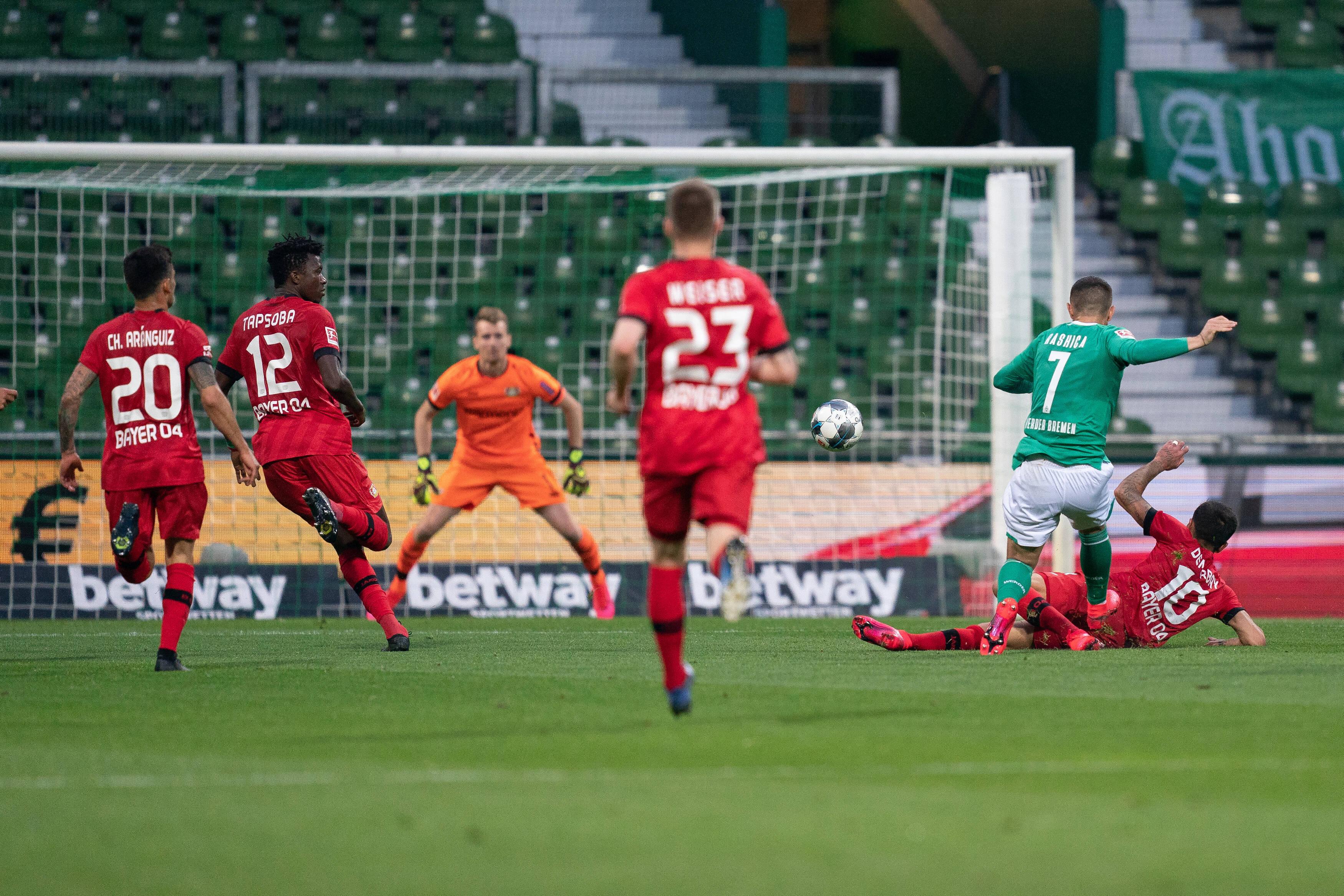Football - Etranger - Bundesliga : les scores de la 27e journées en direct