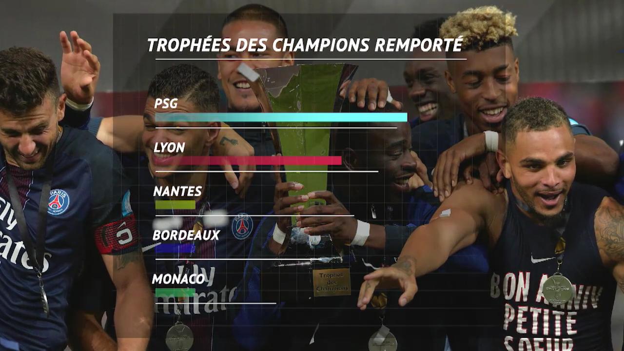 Football - Ligue 1 - Le PSG et le Trophée des champions : une idylle en chiffres
