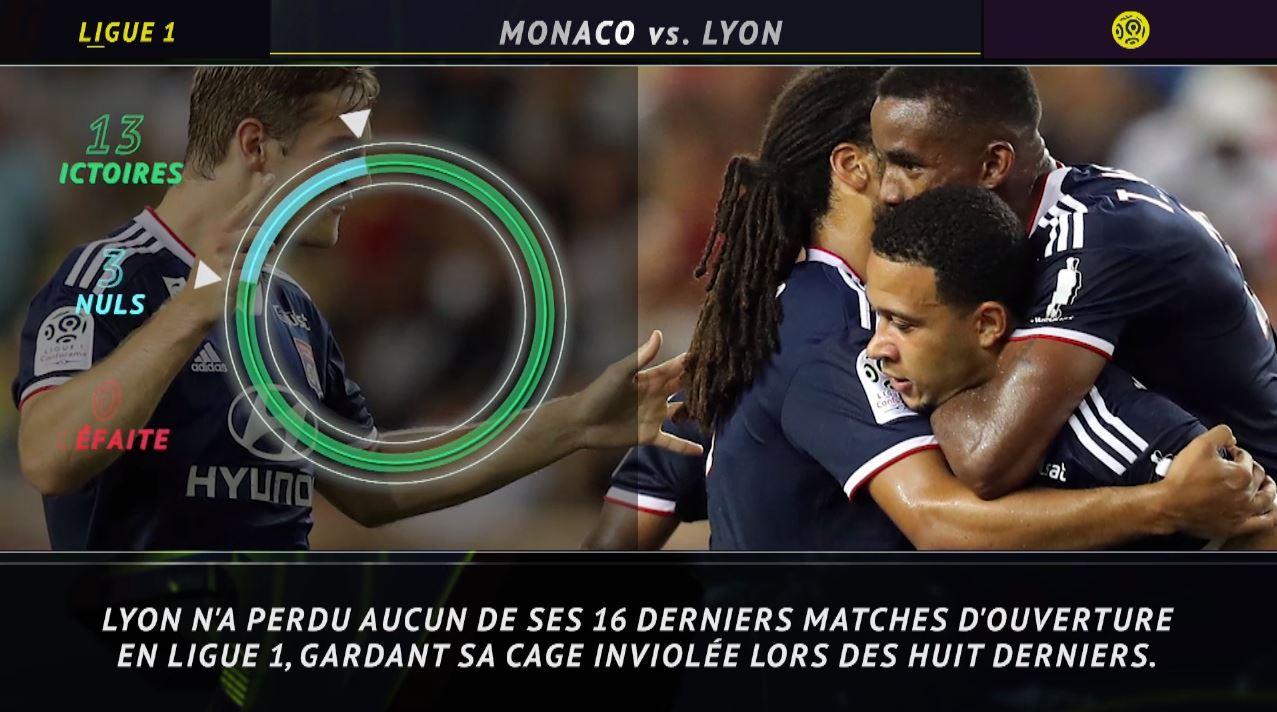 Ligue 1 : cinq choses à retenir après la première journée