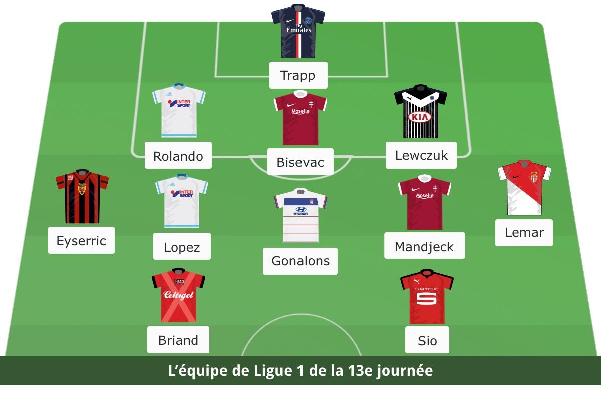 Lequipe ligue 1 - Resultat foot lyon marseille coupe de la ligue ...