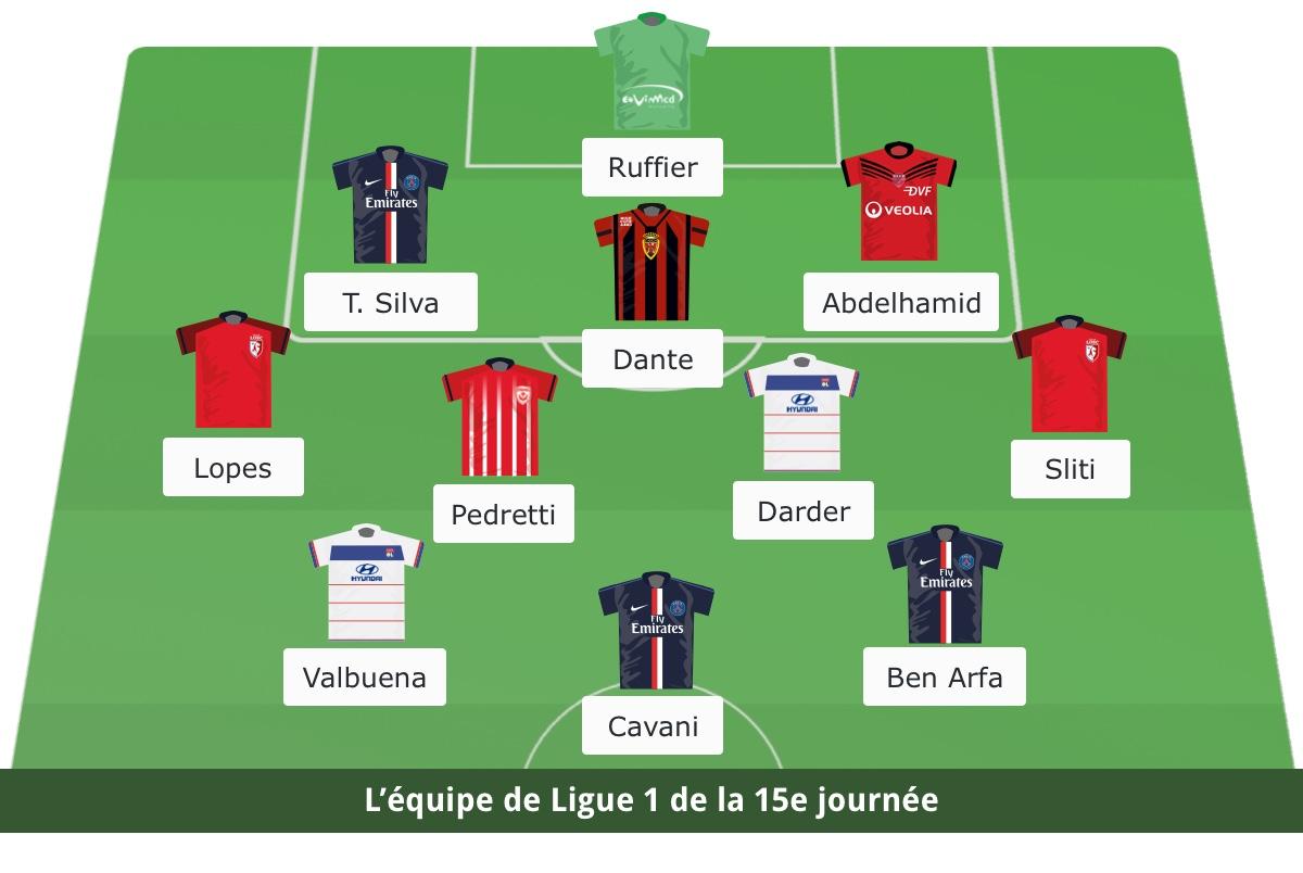 Football - Ligue 1 - Ligue 1 : l'équipe type de la 15e journée