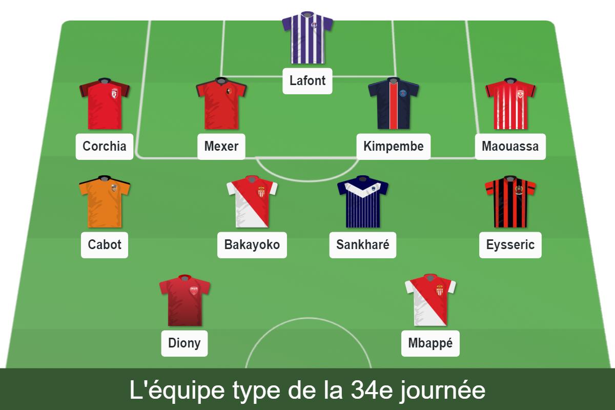 Ligue 1 rencontres