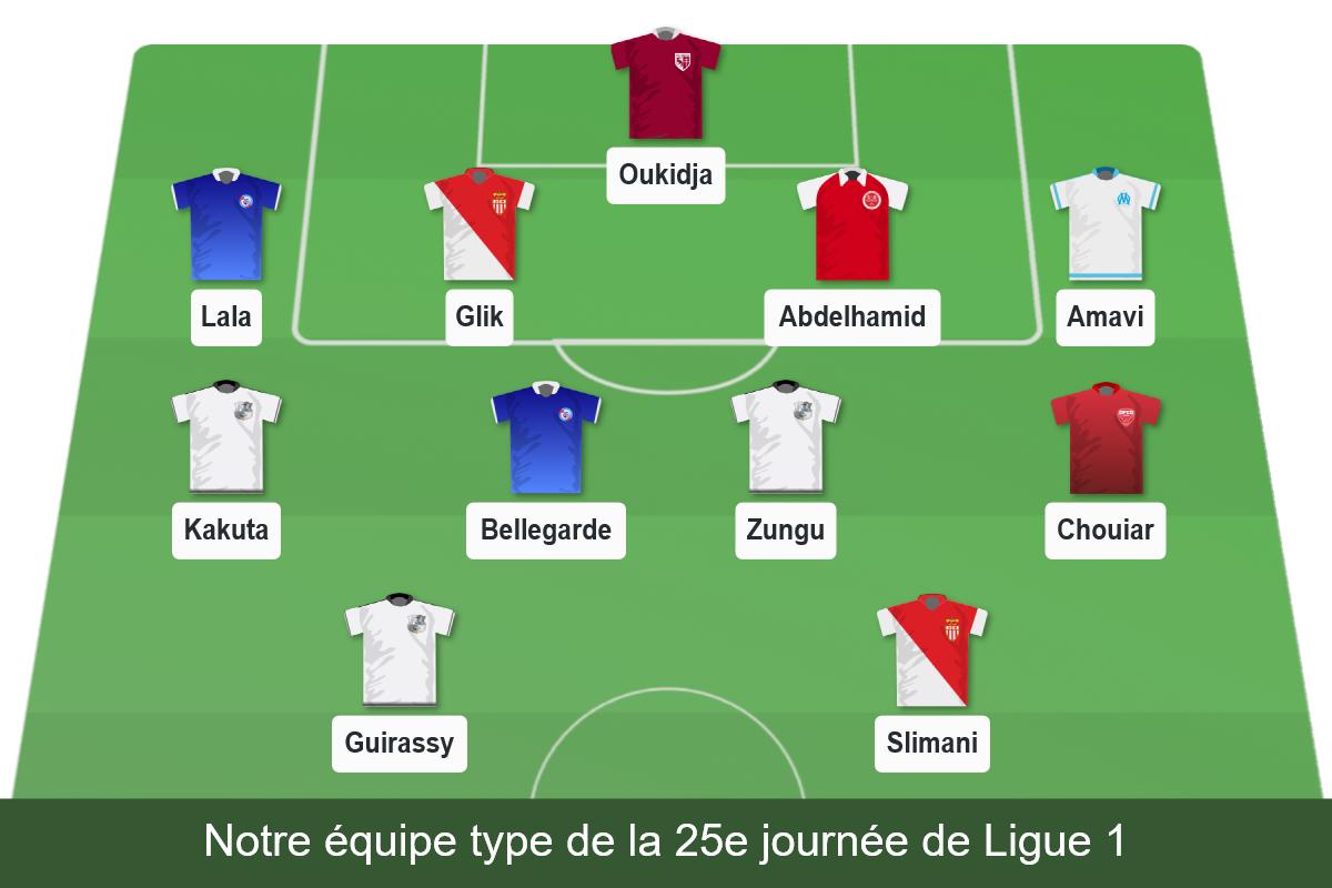 Football - Ligue 1 - Ligue 1 : Lala, Kakuta, Slimani...notre équipe type de la 25e journée