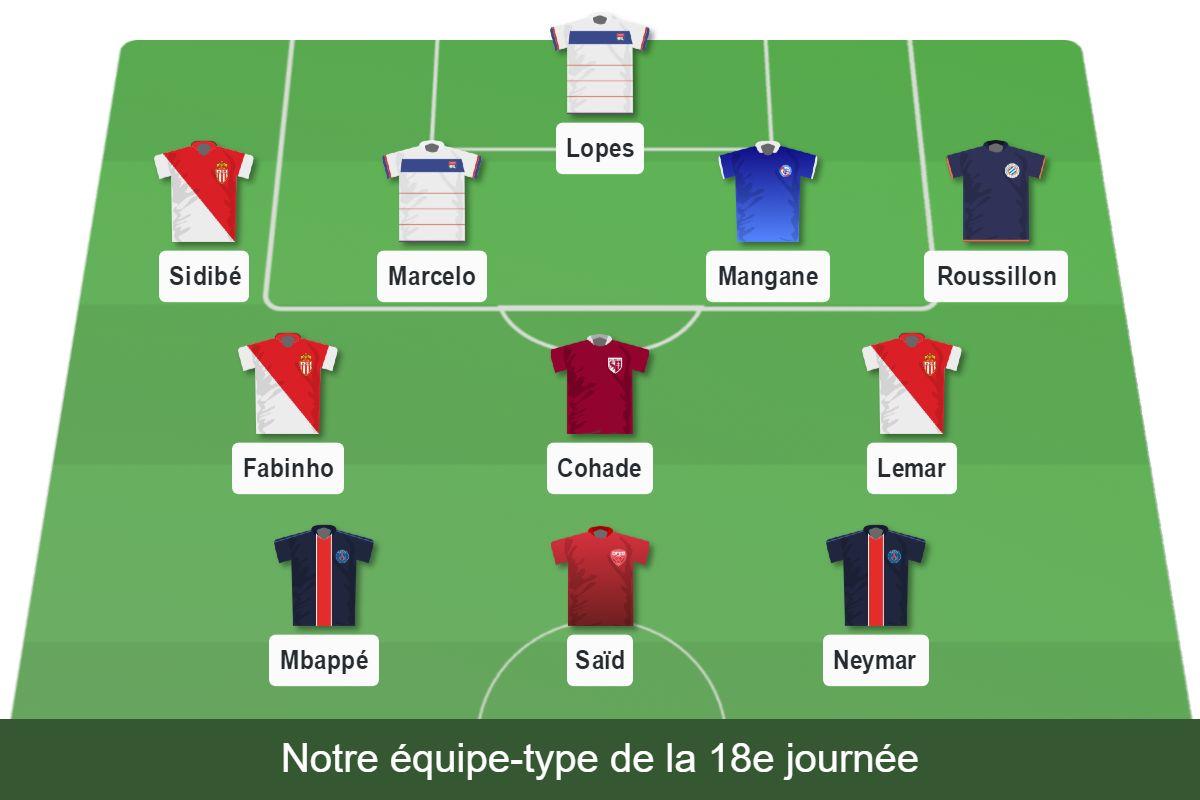 Football - Ligue 1 - Ligue 1 : notre équipe-type de la 18e journée