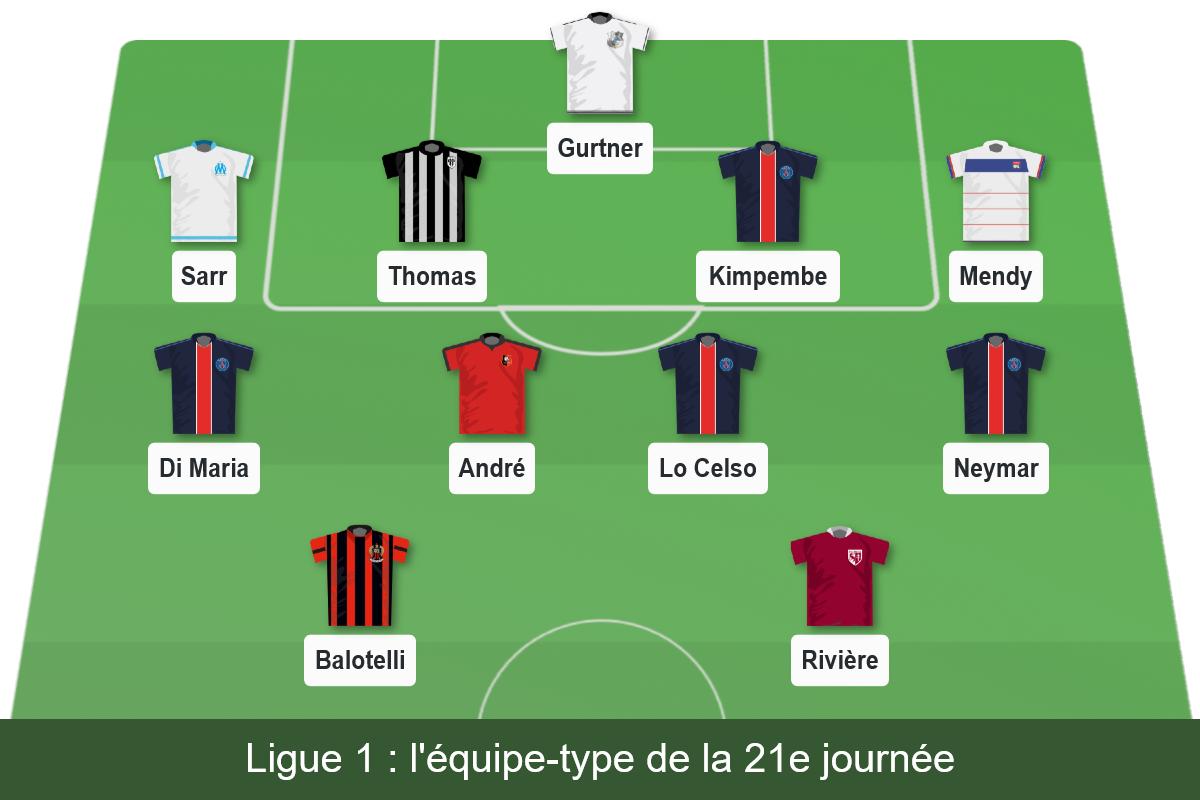 ligue 1 fr