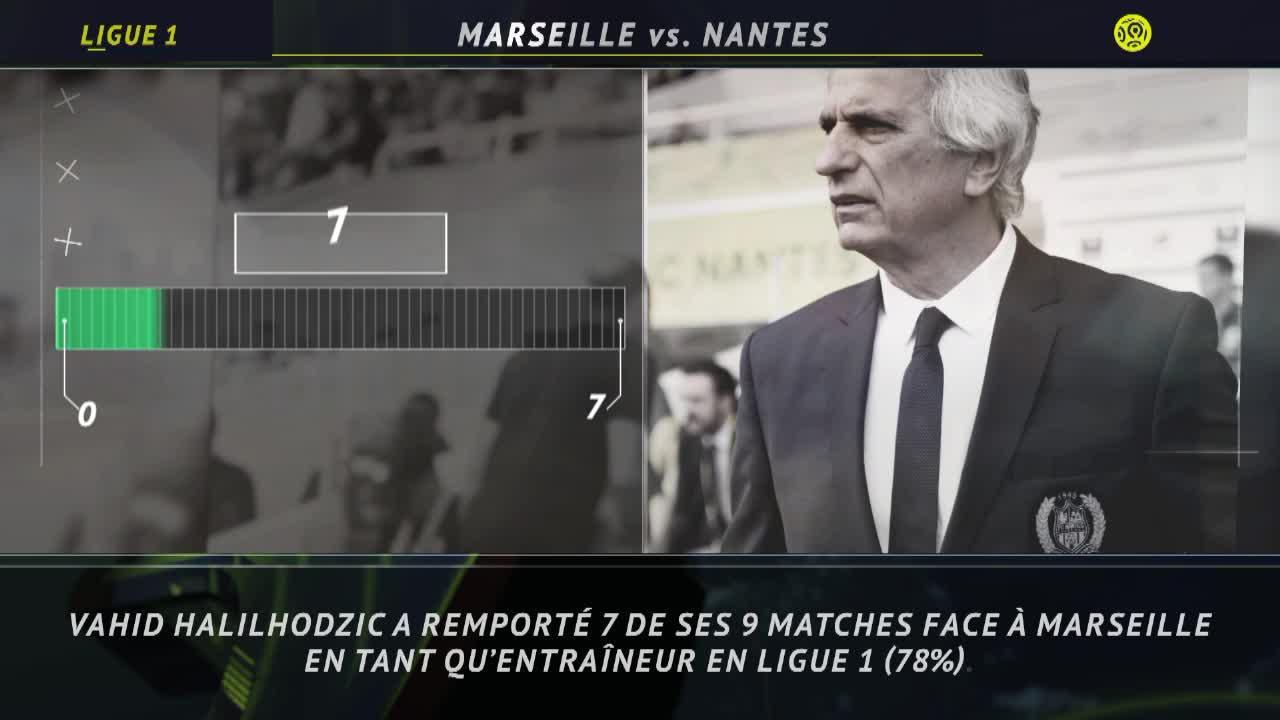 Football - Ligue 1 - Ligue 1 : Sainté jamais nul, Vahid poison de l'OM, Monaco en danger... Les stats avant la 34e journée