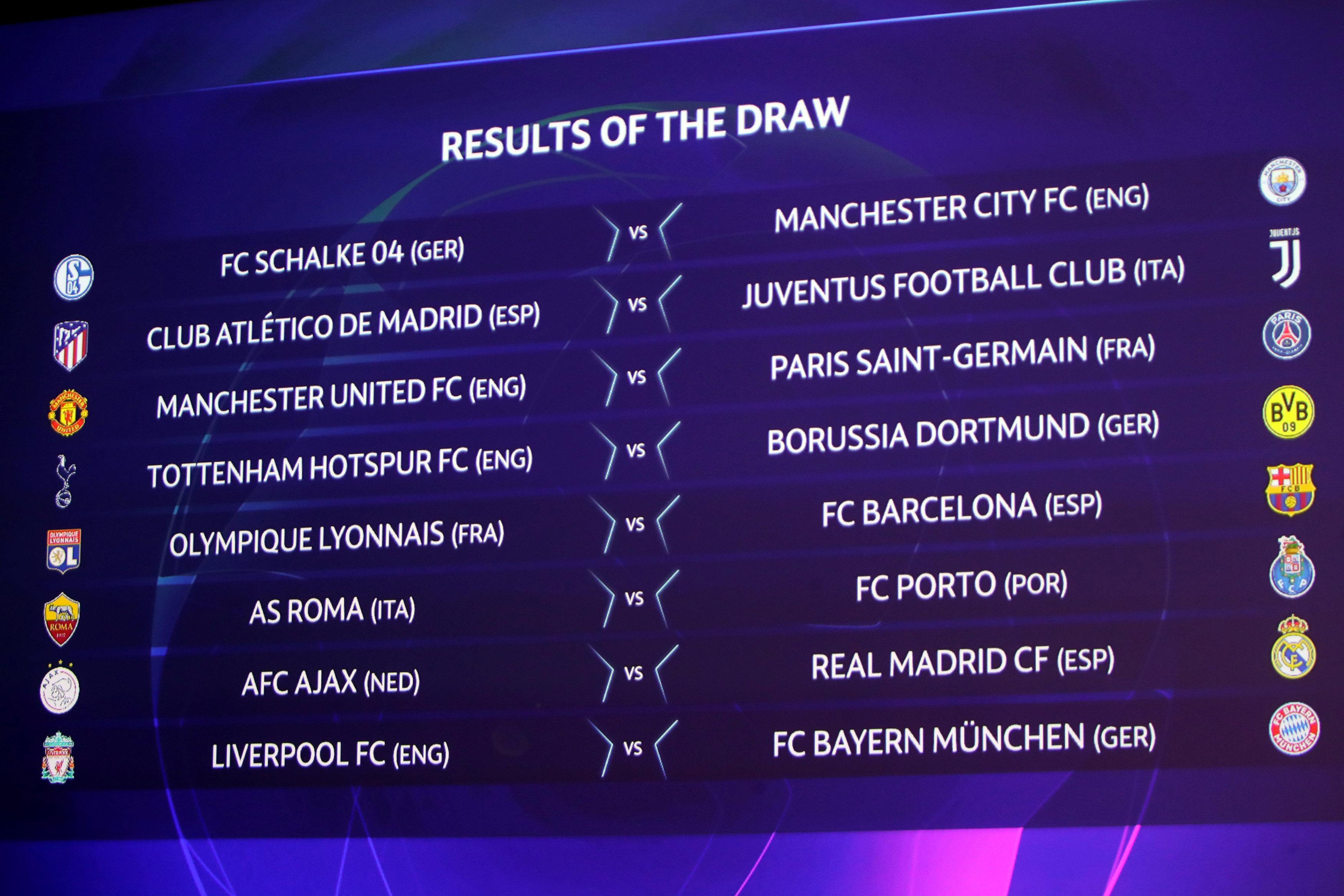 Tabela da uefa champions league 2020