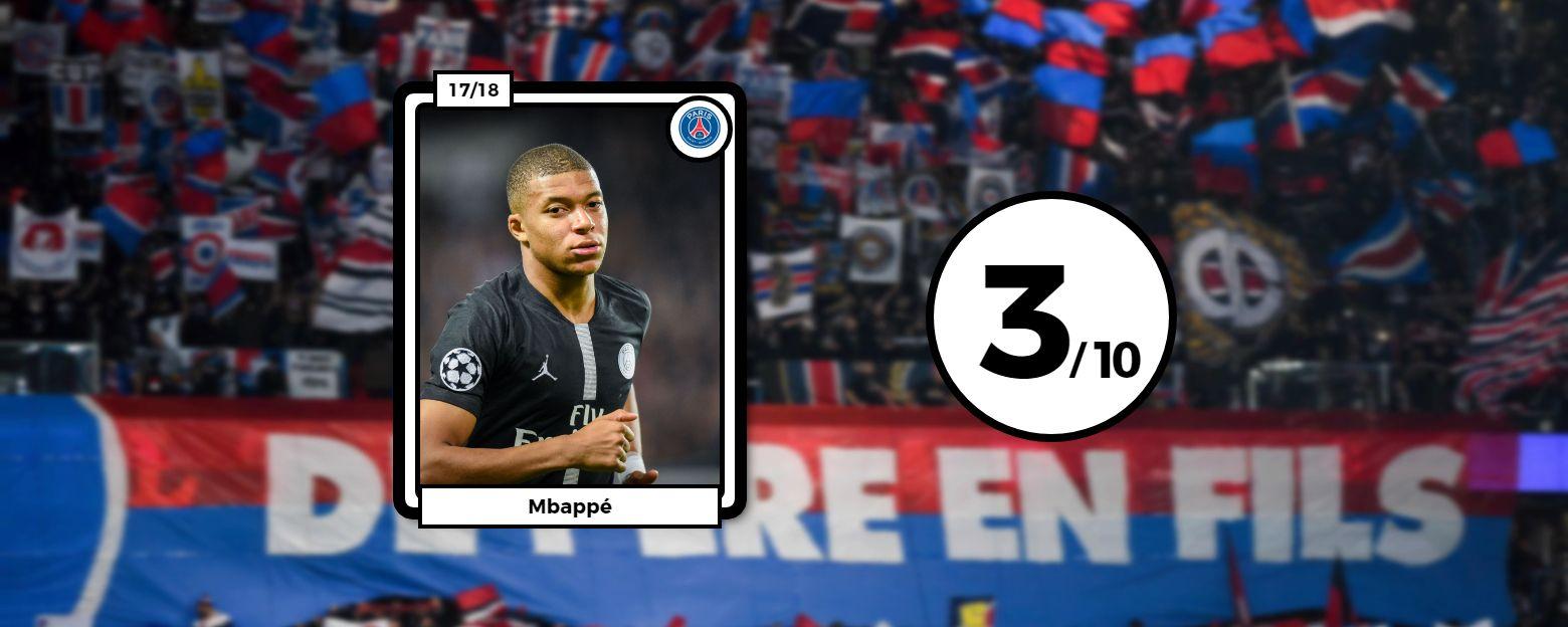 Football - Ligue des champions - Les notes du PSG contre Naples : une défense trop légère, Cavani et Mbappé fantomatiques