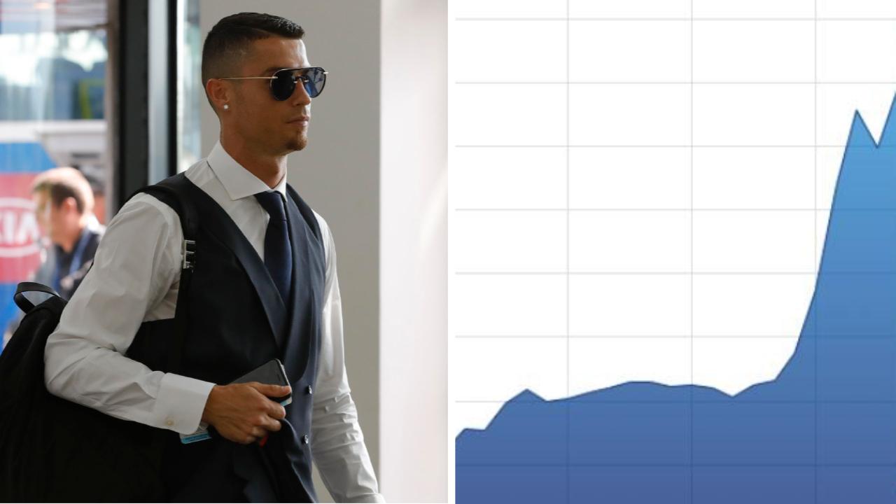 Football - Transferts - L'action de la Juventus Turin bondit après le transfert de Cristiano Ronaldo
