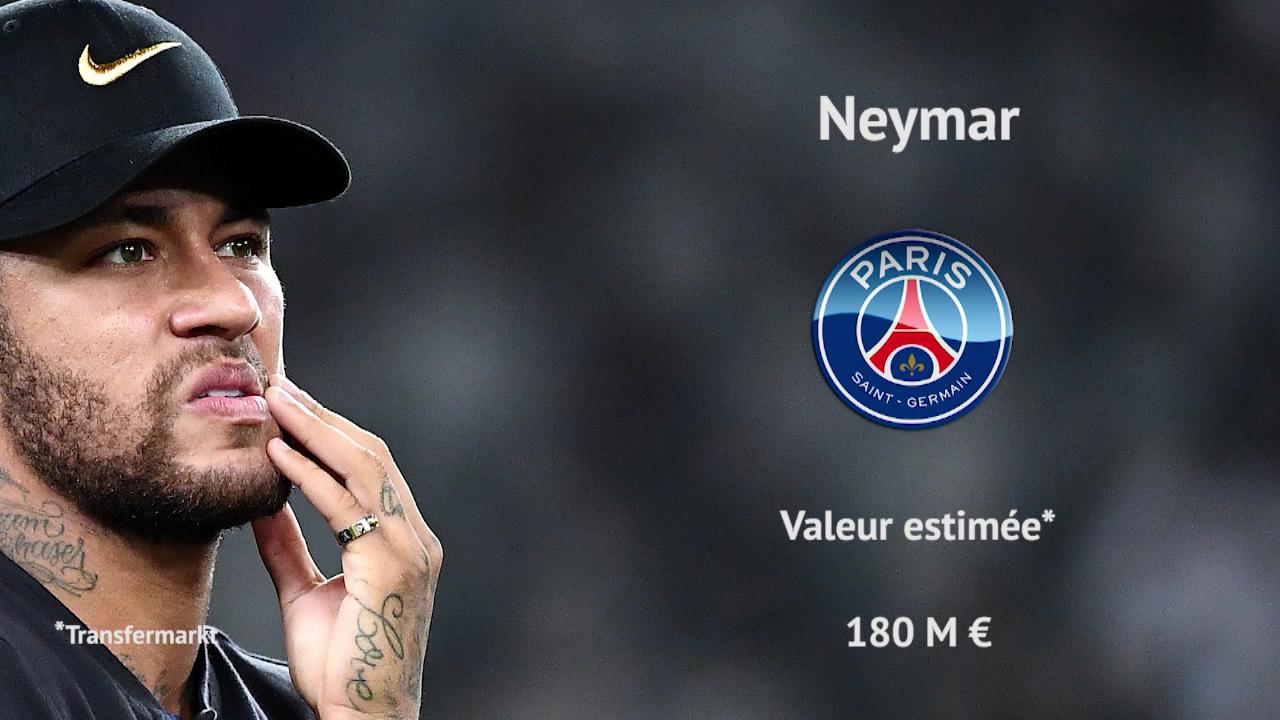 Football - Transferts - Neymar, Dybala, Falcao... les transferts qui vont agiter la fin du mercato