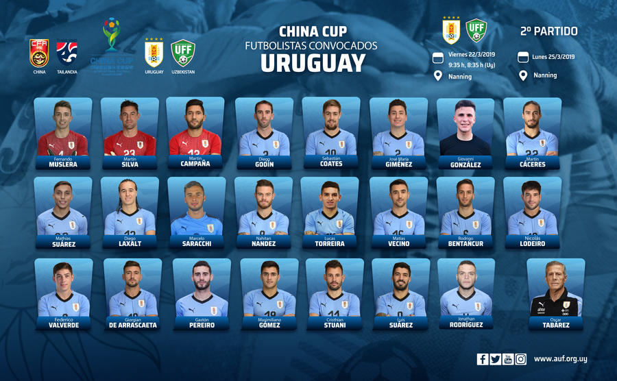 2019 Convocatoria China Cup 2019