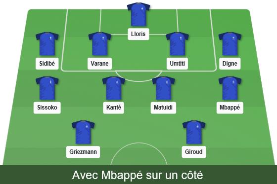 Le probable onze de départ — Equipe de France
