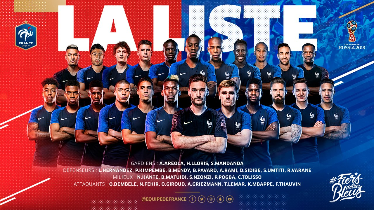 Football - Coupe du monde - Les 23 joueurs élus de Deschamps sont ...