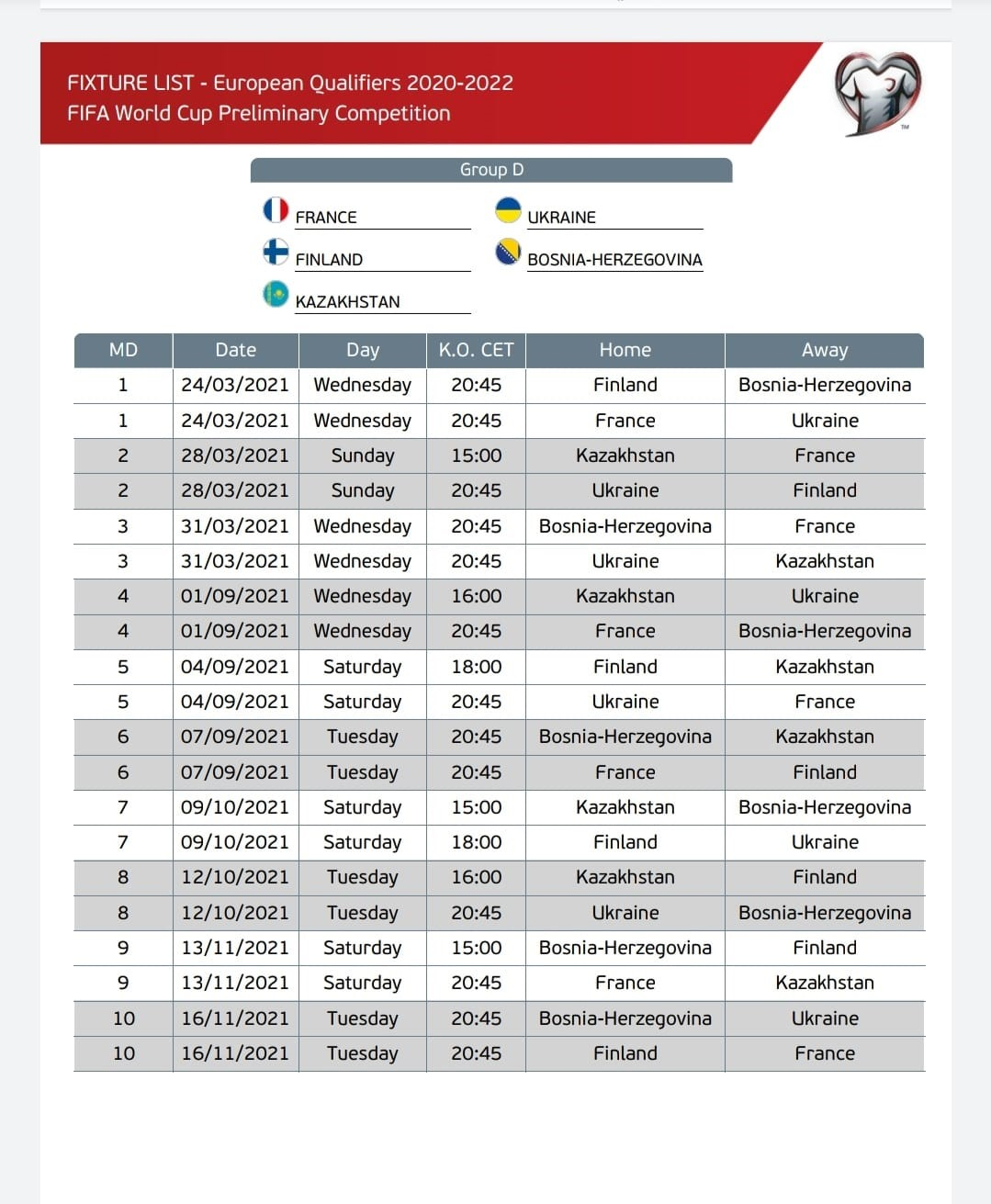 Eliminatoires Coupe du monde 2022 : le calendrier complet des