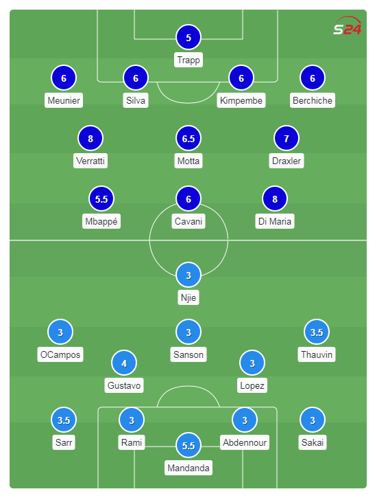football-team-vs