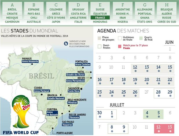 Les bleus pour les huiti mes 2014 br sil coupe du - Tableau phase finale coupe du monde 2014 ...