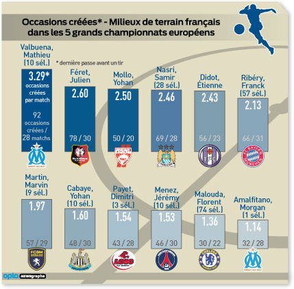 Sport24_Stats_Occasions_429