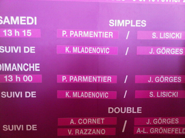Tableau tirage Fed Cup