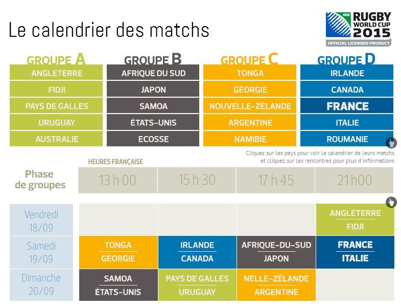 Coupe du monde de rugby 2015 le calendrier complet coupe du monde 2015 rugby - Rugby diffusion coupe du monde ...