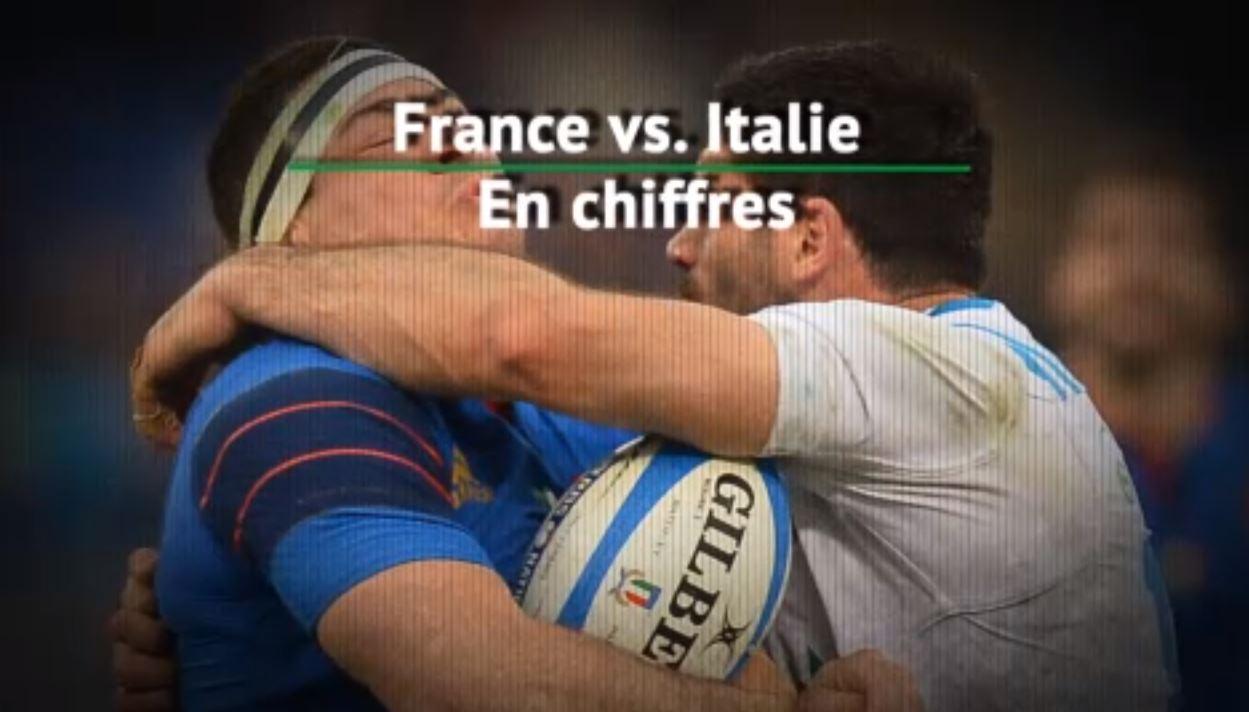 Rugby - XV de France - France-Italie en chiffres