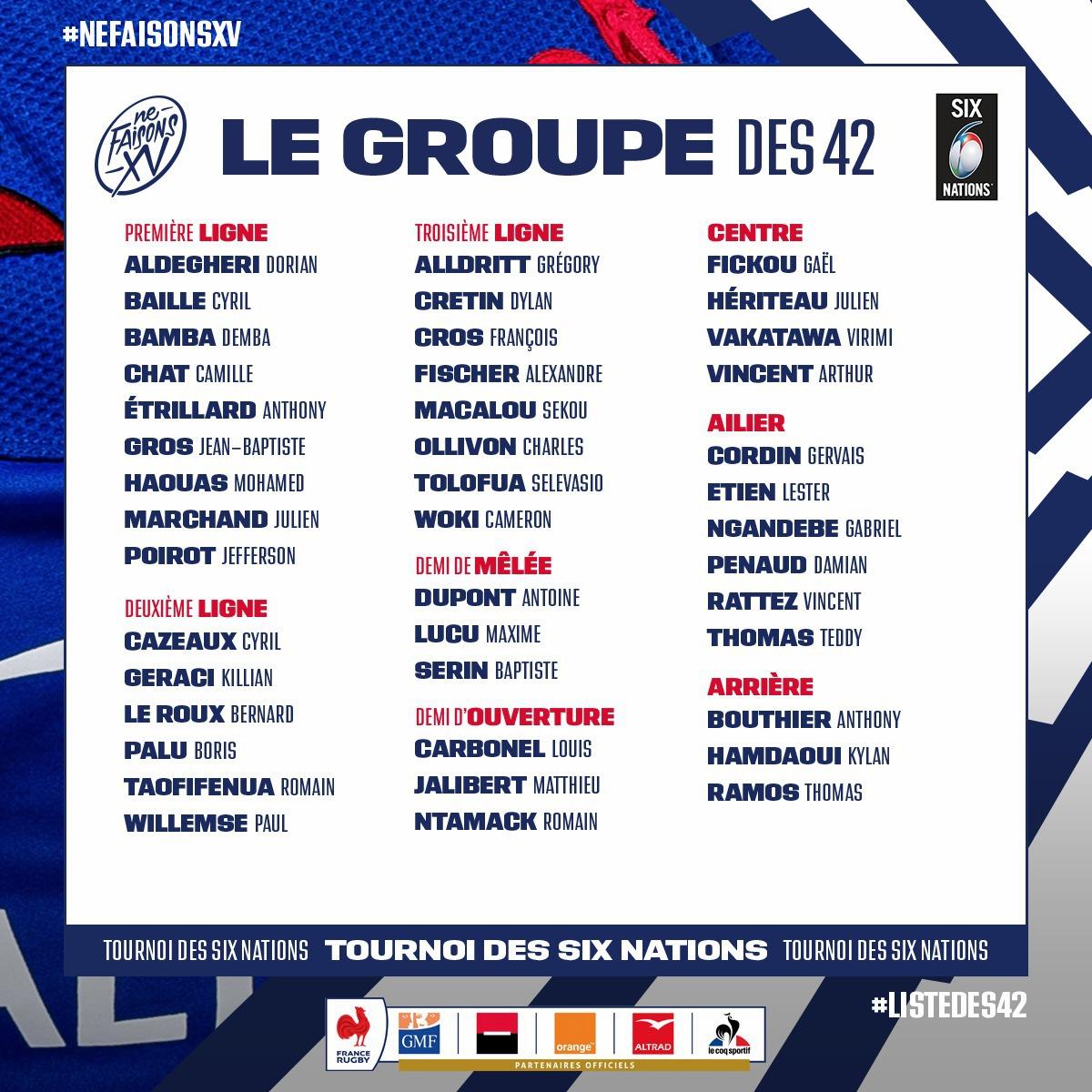 Rugby - XV de France - Pro D2, complémentarité, premières sélections : les chiffres insolites de la liste de Galthié