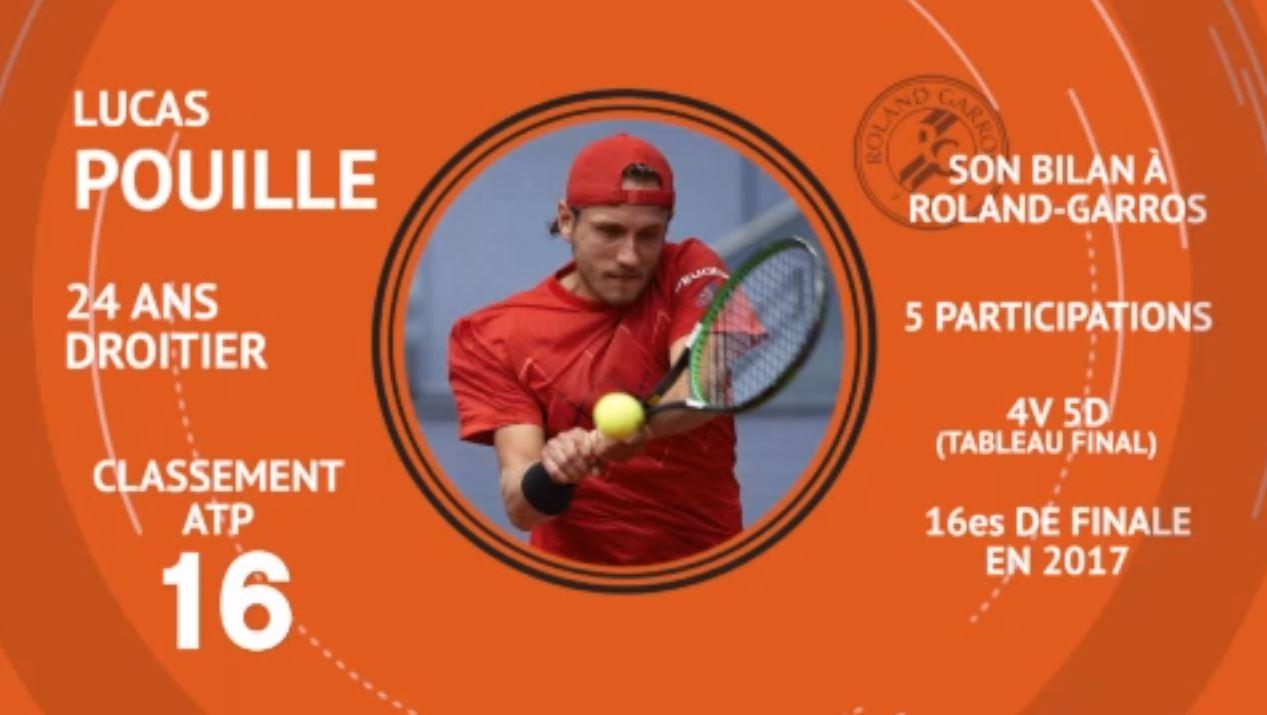 Tennis - Roland-Garros - Roland-Garros : les 15 Français en lice (vidéo)