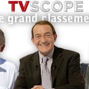 TVSCOPE Février 2009 - Jean-Pierre Pernaut