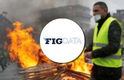 «Gilets jaunes» : les lecteurs du Figaro partagés