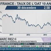 Anticipation de l'évolution des marchés: Marc Riez, dans Intégrale Placements
